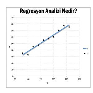 Regresyon Analizi Nedir